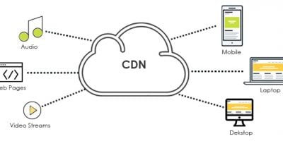 CDN implementation